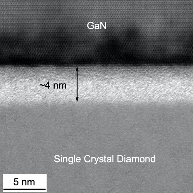 Interface between GaN and diamond materials